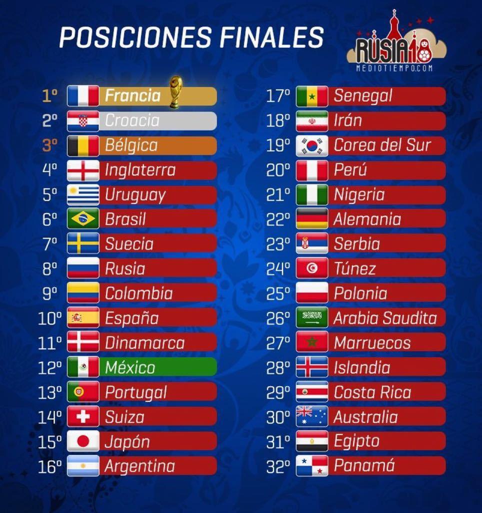 Troféu Mundial De Clubes Fifa - R$ 350,00 em Mercado Livre