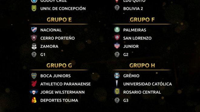Llaves De Champions 2019 Photo: Sorteo Copa Libertadores 2019: Así Quedaron Las Llaves Y