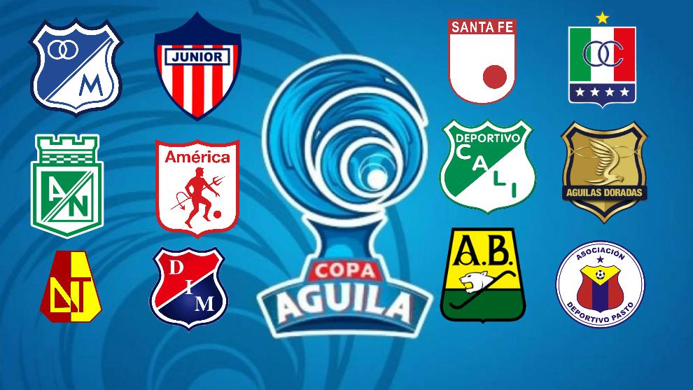 Conozca las cuentas para clasificar en la Copa Águila 2019 — FÚTBOL COLOMBIANO