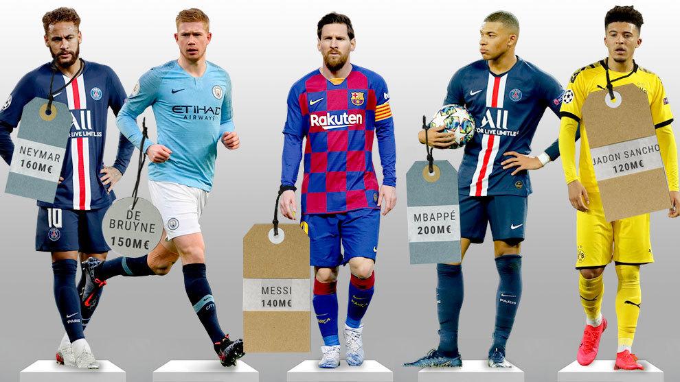 Top 10 cầu thủ đắt giá nhất thế giới không có Ronaldo