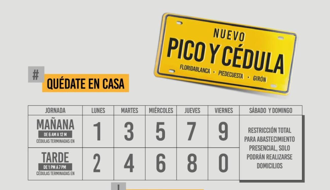 COVID 19 Coronavirus En Colombia Hoy 3 De Abril Nuevos