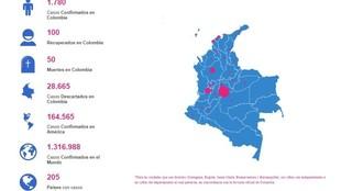 ¿Cuántos contagiados de coronavirus hay en Colombia?