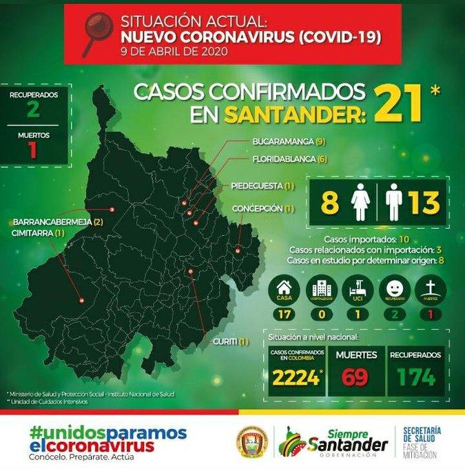 Coronavirus en Colombia en vivo hoy: últimas noticias, casos de infectados y muertes por Covid-19 1