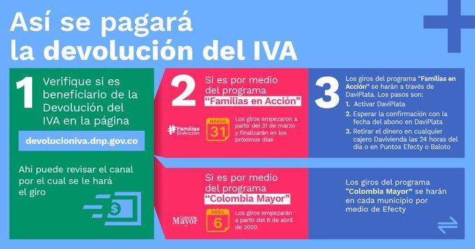 Coronavirus en Colombia: últimas noticias y casos de COVID-19, hoy 11 de abril 2