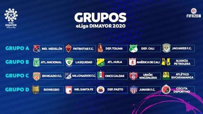 Liga Betplay 2020 Asi Quedan Los Grupos De La Eliga Stay And Play De Colombia Marca Claro Colombia