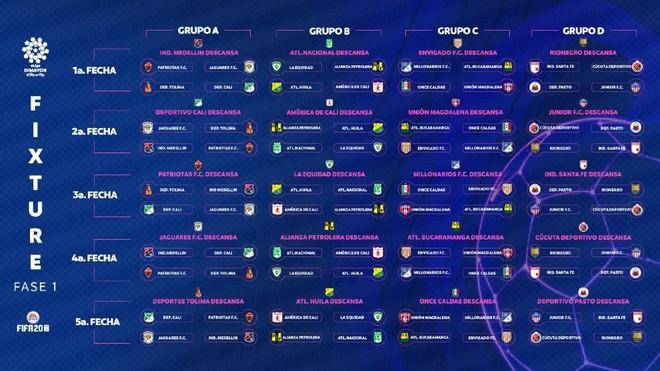 Liga Betplay 2020 Horario Y Donde Ver La Primera Jornada De La Eliga Dimayor Stayandplay Marca Claro Colombia