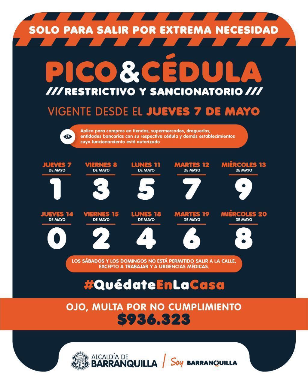 Coronavirus en Colombia: resumen de las noticias, contagios y muertos de Covid-19 del 7 de mayo 8