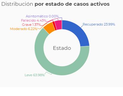 Coronavirus en Colombia: resumen de las noticias, contagios y muertos de Covid-19 del 7 de mayo 3