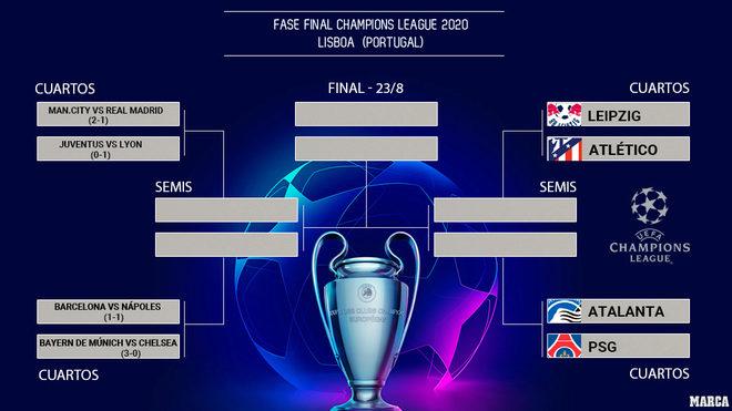 Champions Se Cruzara Cristiano Ronaldo Con El Real Madrid Marca Claro Colombia