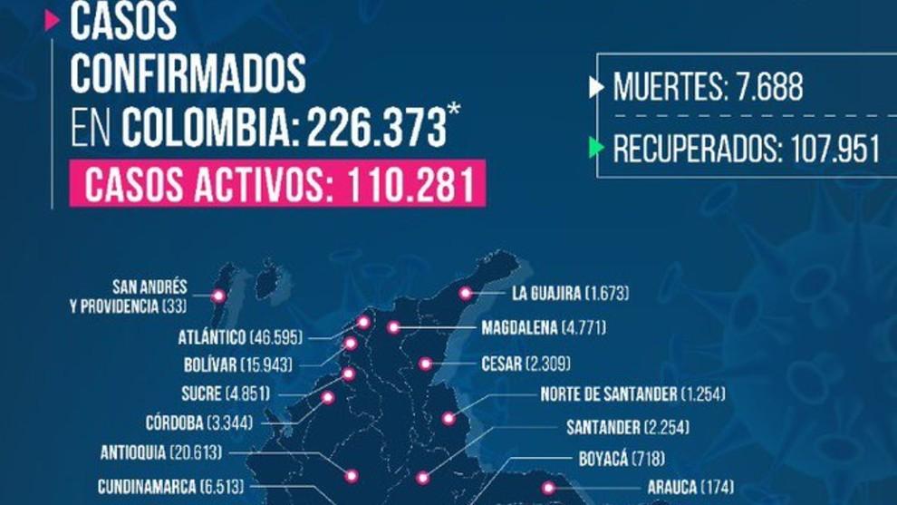 Lista completa de casos de coronavirus por departamentos