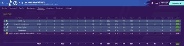 Mercado de Fichajes: James Rodríguez al Everton: Últimas noticias del fichaje en vivo y toda la información al momento 3