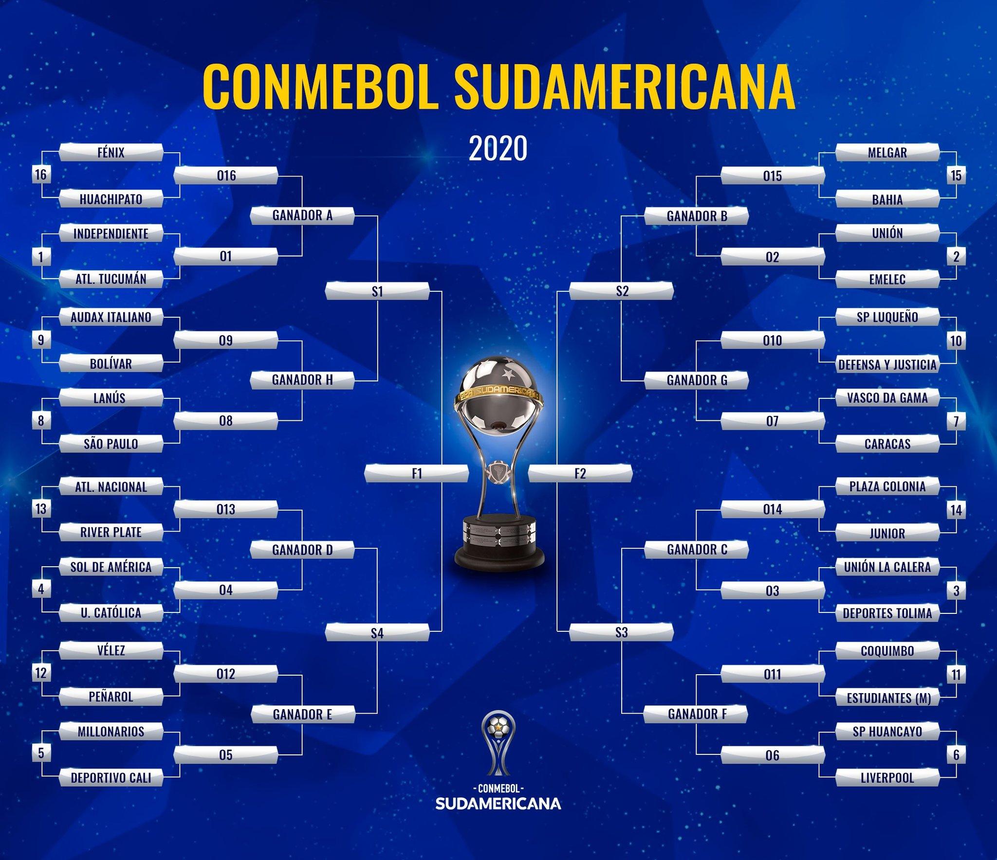 Copa Libertadores 2020: Sorteo Copa Sudamericana 2020: Así se jugará la segunda fase del torneo de Conmebol   MARCA Claro Colombia