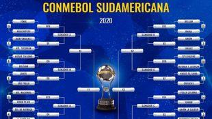 ¿Cuándo y a qué hora juegan los colombianos la segunda fase de Copa...