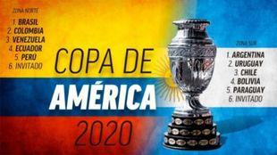 El cuadro de la Copa América de Colombia y Argentina.