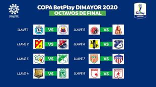 Llaves definidas de los octavos de final de la Copa BetPlay Dimayor...