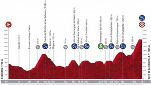 Los ojos del mundo pendientes de la etapa reina de la Vuelta a...