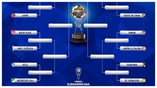 Cuadro general de los octavos de final de la Copa Sudamericana.
