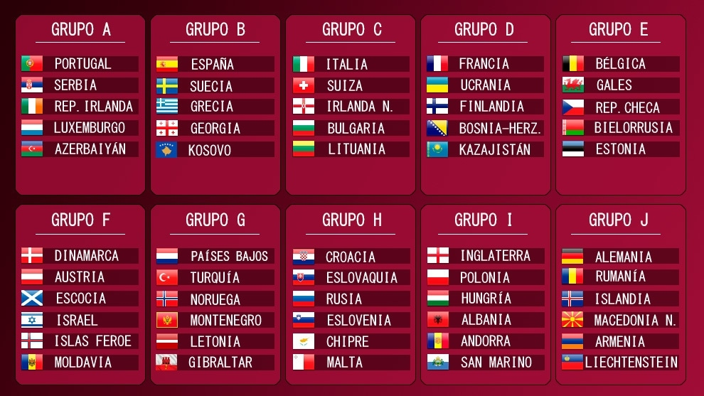 Los 10  grupos de la fase de clasificación de Europa para el Mundial...