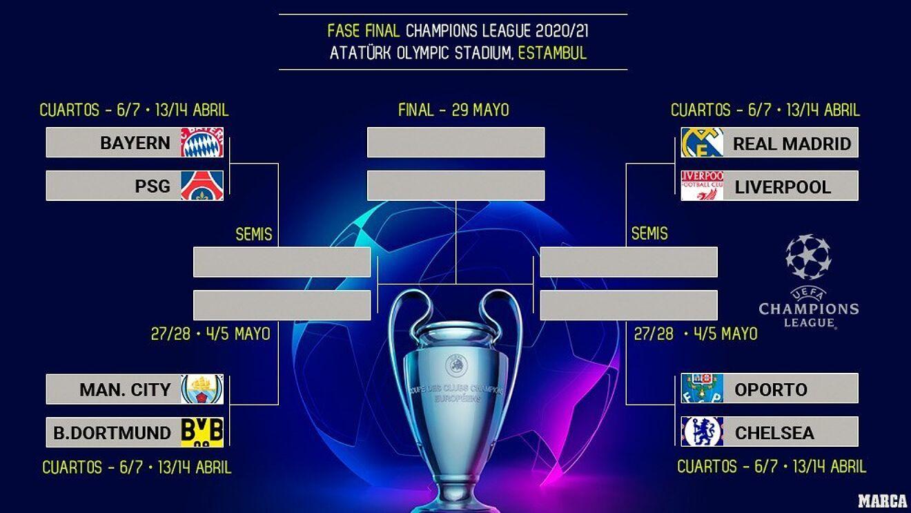 Real Madrid vs Liverpool y Bayern vs PSG, las dos bombas de los ...