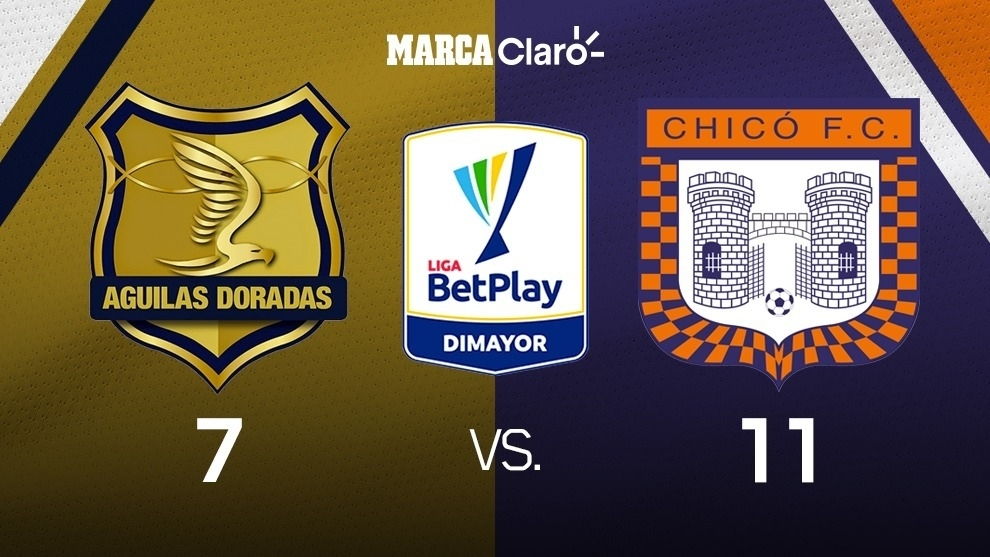 Aguilas Doradas vs Boyaca Chico en vivo online