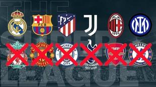 Ahora son seis equipos los de la Superliga Europea.
