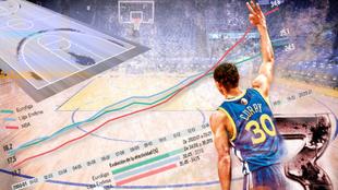 Los increíbles triples de Curry