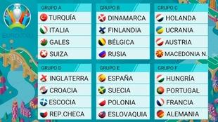Fecha, horario y canales de TV para ver la Eurocopa en vivo y en...