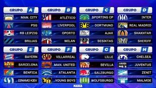 Resultado del sorteo de los grupos de la Champions.