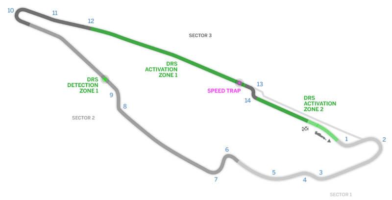 Circuito Gilles Villeneuve