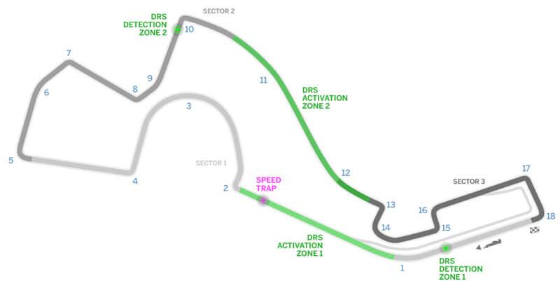 Circuito Sochi